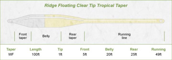 Airflo Ridge Tropical Clear Tip Fliegenschnur