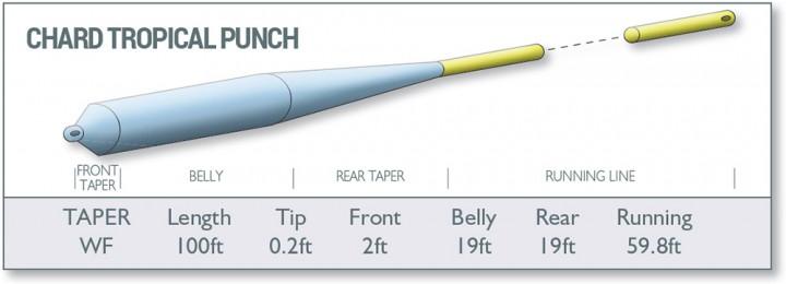 Airflo Super-Dri Chard's Tropical Punch Fiegenschnur