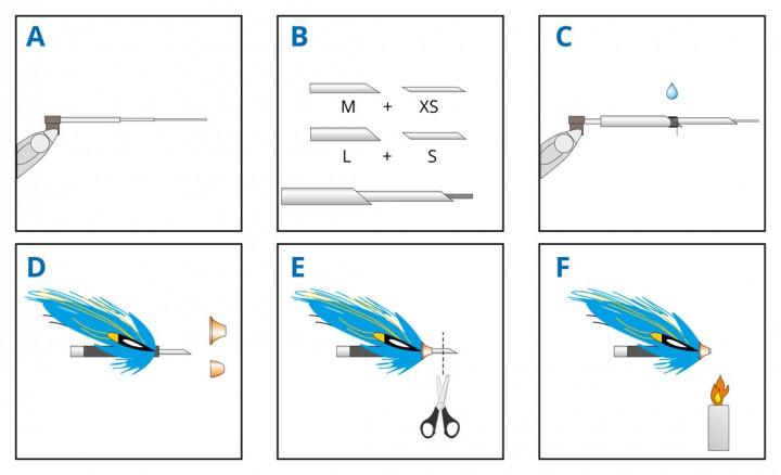Frödin F.I.T.S. Turbo Cones für Tubenfliegen in Messing oder Tungsten