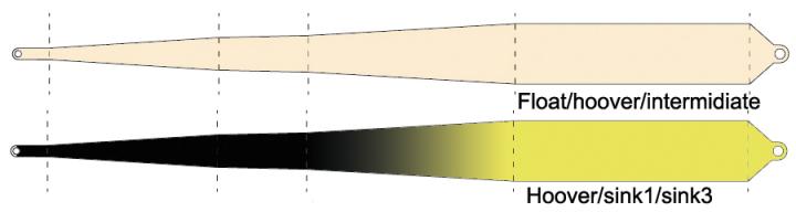 LTS 3S Triple Density Einhand und Switch Schusskopf