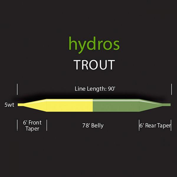 Orvis Hydros DT Trout Double Taper Fliegenschnur