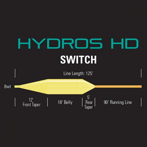 Orvis Hydros HD Switch Fliegenschnur