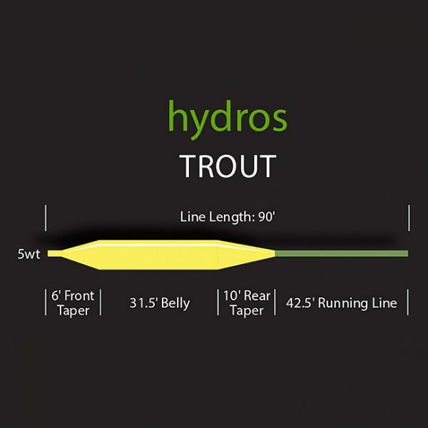 Orvis Hydros Trout WF Fliegenschnur